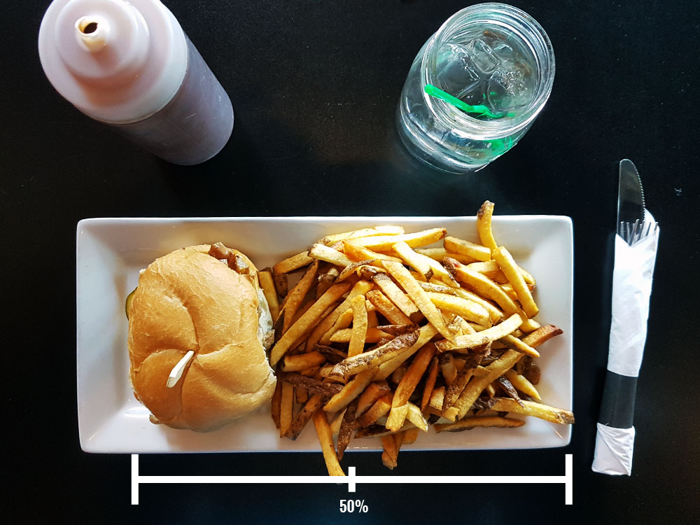 Measuring up the fries